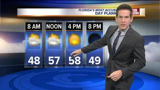 FORECAST: Cold and breezy weather continues
