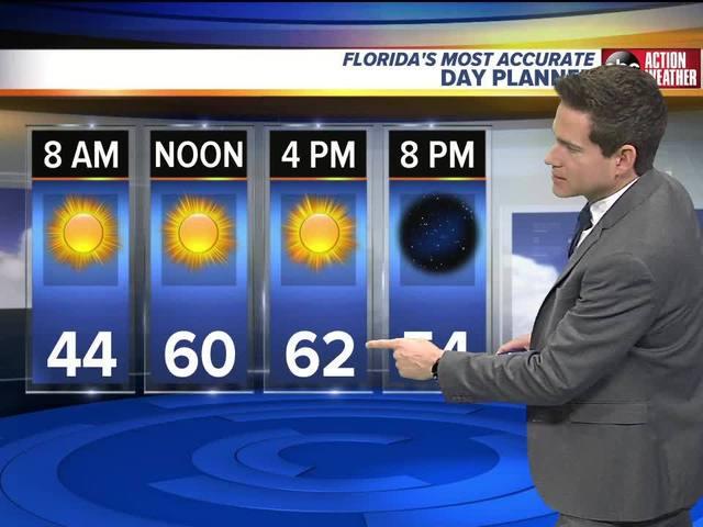 6am Weather Forecast