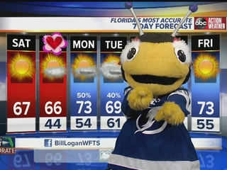 ABC Action Weather Forecast featuring Thunderbug