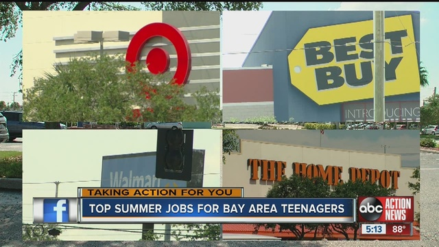 Top part-time jobs and industries for teens this summer ...