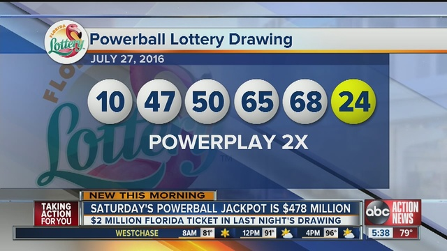 Powerball draw date