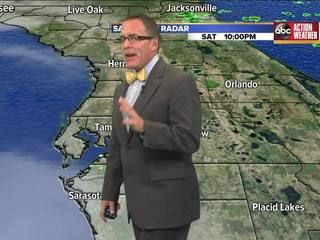 FORECAST: Scattered storms back in the forecast