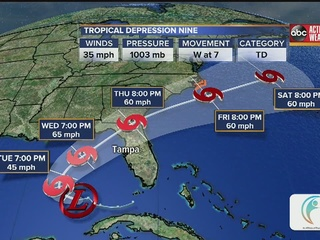 Gov. declares State of Emergency in Florida