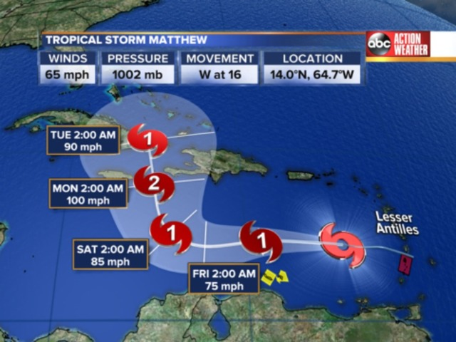 Tropical Storm Matthew near hurricane strength