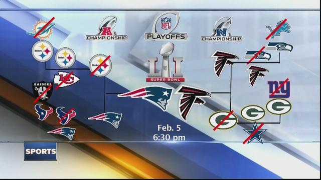 Super_Bowl_LI__Patriots_vs__Falcons_0_53823460_ver1.0_640_480.jpg
