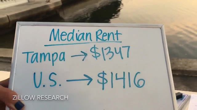 Should you rent or buy in Tampa- Digital Short