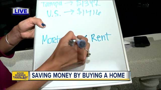 Rent payments increasing so it may be cheaper to buy