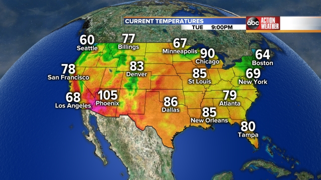 National Temperatures