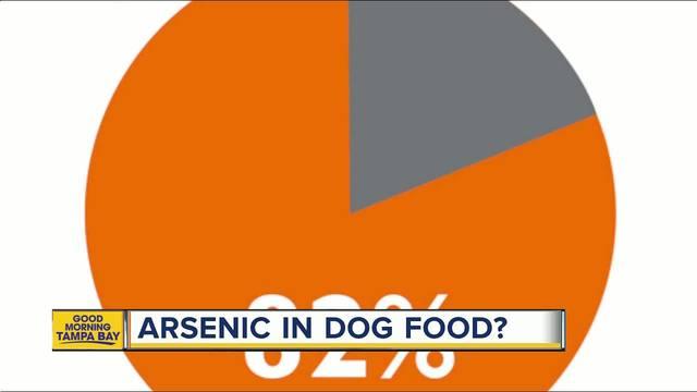 Arsenic In Cat Food