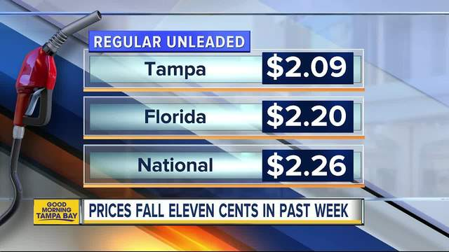 Gas Prices In Florida >> Florida Gas Prices Start Summer At 12 Year Low Abcactionnews Com