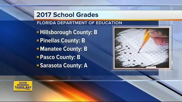 LIST: Pinellas County 2017 school grades released - abcactionnews.com  WFTS-TV