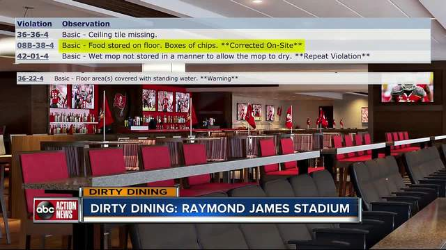 Dirty Dining- Food Vendors inside Raymond James Stadium fumbled with…