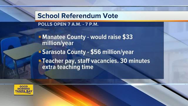 Voting today on school referendums