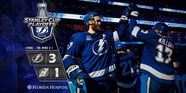 Nikita Kucherov: Sets team record for most points in one playoff series