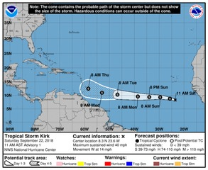Tropical Depression Kirk moving quickly
