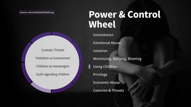 Using Children on the Wheel of Power and Control - Taking Action Against…