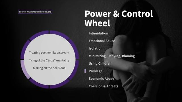 Sense of Privilege on the Wheel of Power and Control - Taking Action…