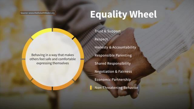 Non-Threatening Behavior on the Wheel of Equality - Taking Action…