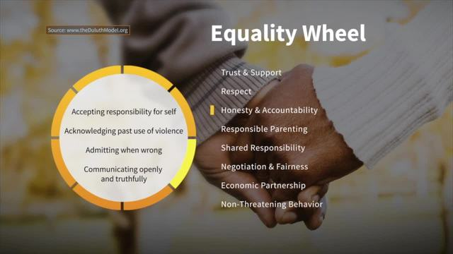 Honesty and Accountability on the Wheel of Equality - Taking Action…