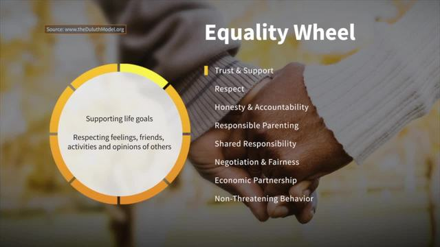 Trust and Support on the Wheel of Equality - Taking Action Against…