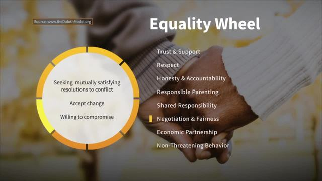 Negotiation and Fairness on the Wheel of Equality - Taking Action…