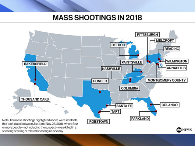 2018 Has Seen More Than 1 Mass Shooting Per Month In The Us